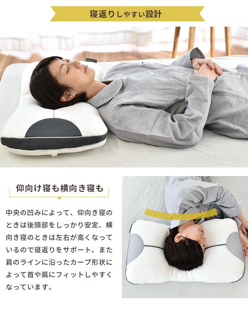 寝返りしやすい設計 仰向け寝も横向き寝も 中央の凹みによって、仰向き寝のときは後頭部をしっかり安定、横向き寝のときは左右が高くなっているので寝返りをサポート。また肩のラインに沿ったカーブ形状によって首や肩にフィットしやすくなっています。