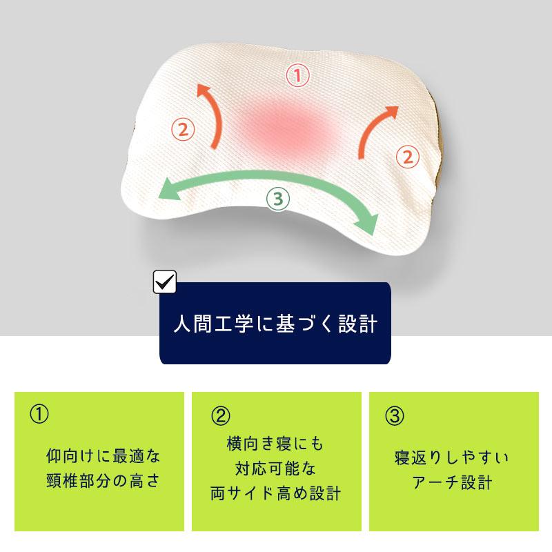 人間工学に基づく設計 仰向けに最適な頸推部分の高さ 横向き寝にも対応可能な両サイド高め設計 寝返りしやすいアーチ設計