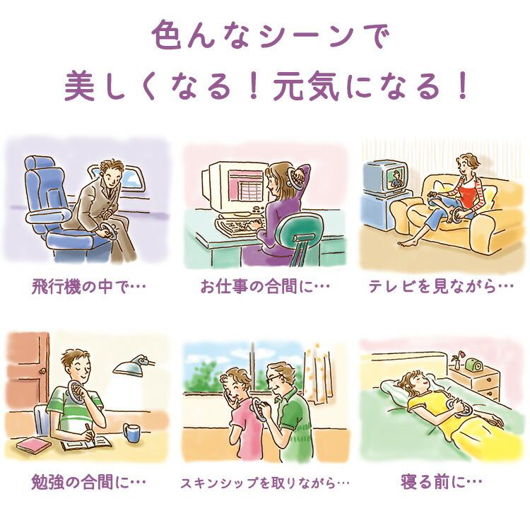 ルンル 使い方シーン(場面)