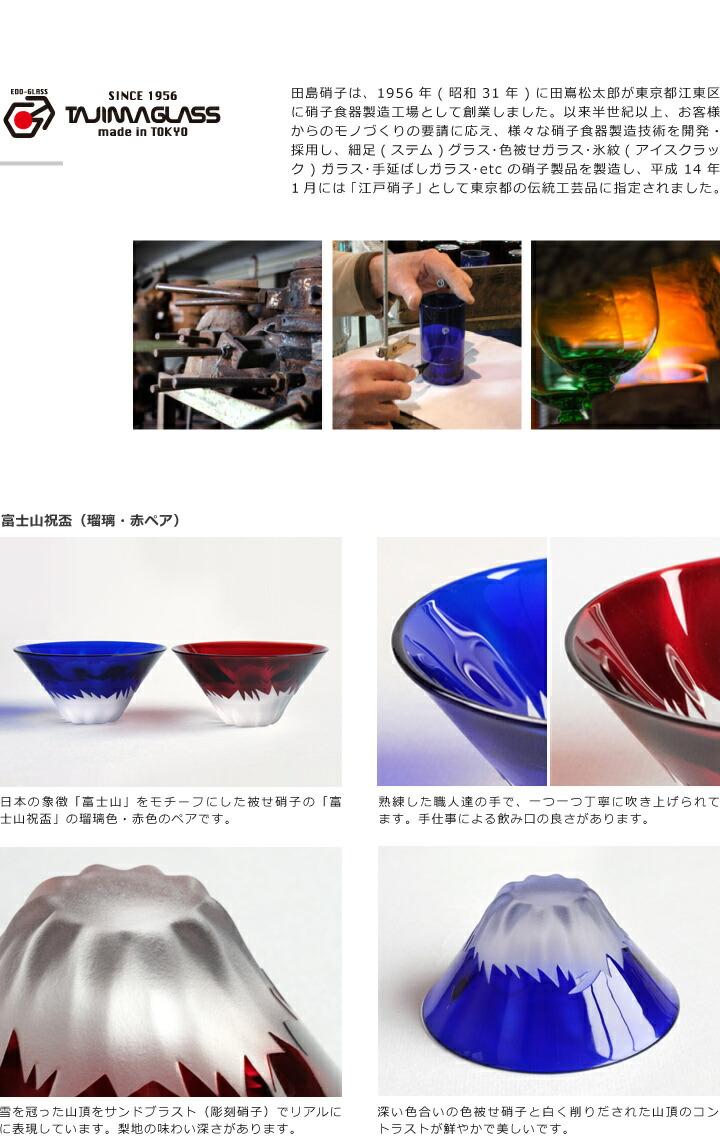 富士山祝盃 商品詳細