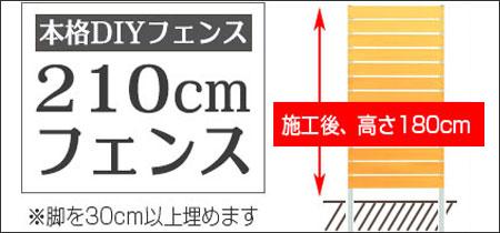 210cmフェンス