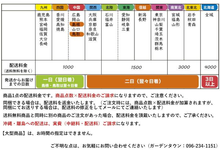 配送料金表/発送からお届けまでの日数