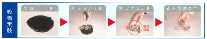 オイルゲーターの吸着実験