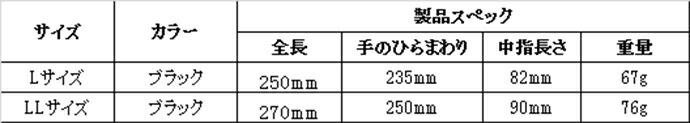 制電ビ二ローブ仕様表