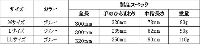 耐油ロング仕様表