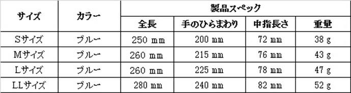 ニトローブ仕様表