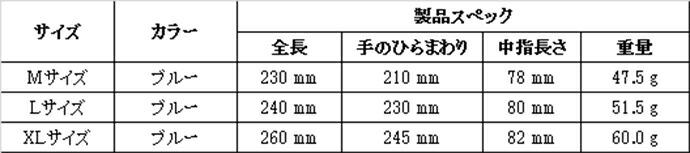 GP-KV1仕様表