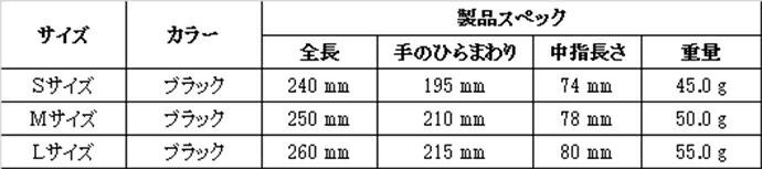 S-TEX GP-1仕様表