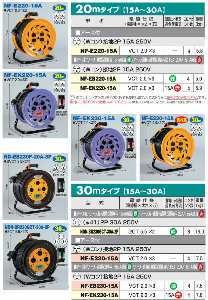 単相200V一般型ドラム(屋内型)
