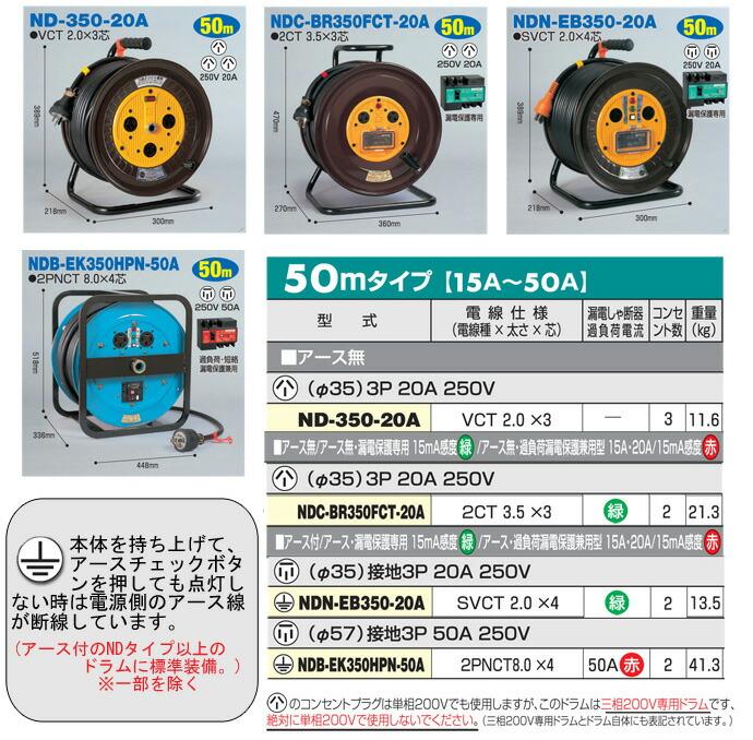 三相200V一般型ドラム(屋内型)