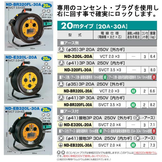 三相200Vロック(引掛)式ドラム
