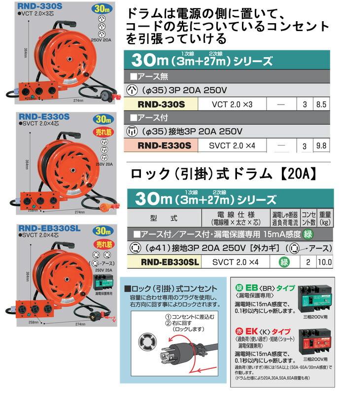 防雨・防塵型三相200V動力用電工ドラム