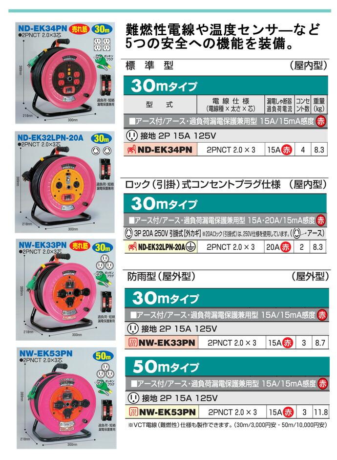 防災型ドラム 標準型