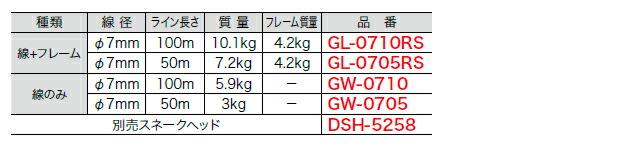 シルバーグラスライン(小型φ7mm)サイズ一覧