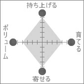 【Exabra grand】機能図