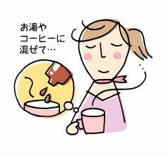 クマザサエキス飲み方イメージ