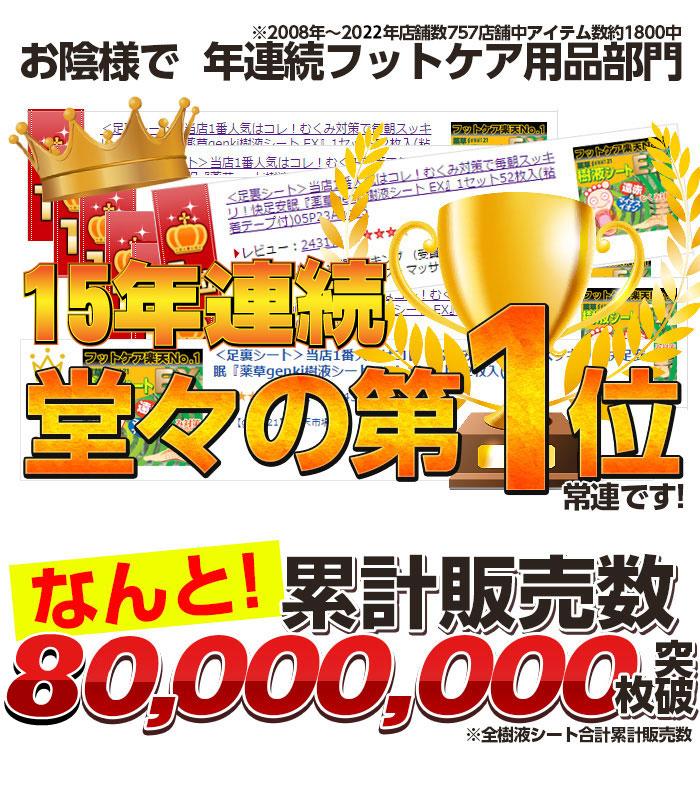 楽天ランキング・フットケア部門 第1位! 累計販売枚数50,000,000枚!!