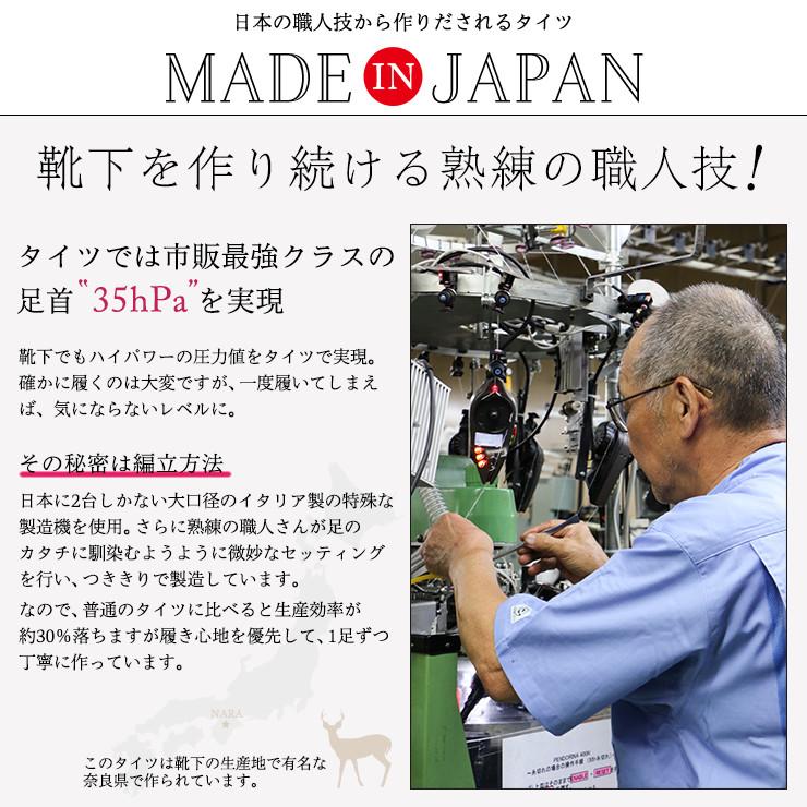 日本の職人技から作りだされるタイツ
