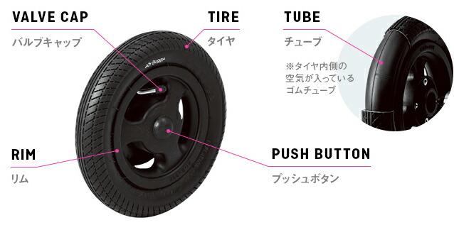 タイヤイメージ