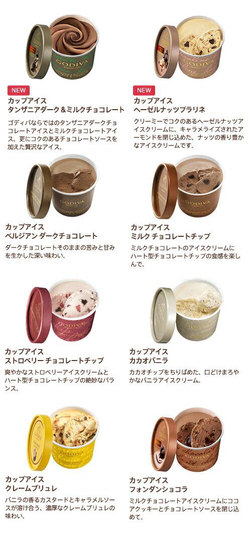 ゴディバ(GODIVA)アイスクリーム