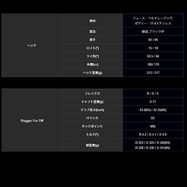 HARAKEN【ハラケン】DOCUS【ドゥーカス】 DCF711 FW DOCUS Slugger for fwシリーズ