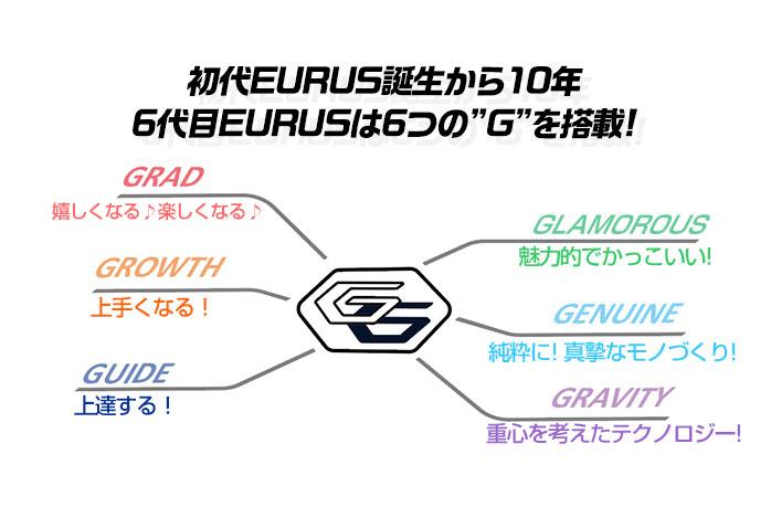 EURUS G6