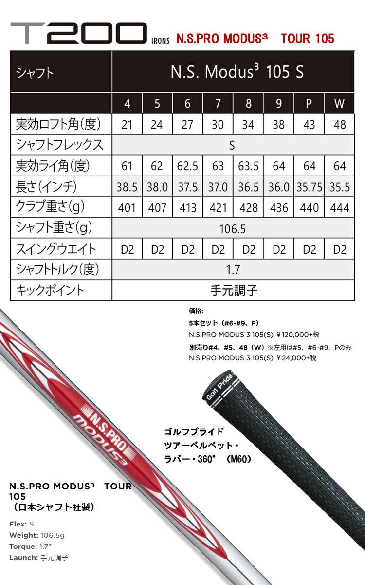 [8月31日発売 予約販売]タイトリスト Tシリーズ アイアン T200 5本セット(#6-#9、P) N.S.PRO モーダス3 ツアー105 【ゴルフクラブ】