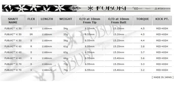 【2012年新商品 特注品 送料無料】ミズノ MPクラフトH4メンズドライバー(ノーマルバージョン)FUBUKI-K モデル 43GB88151[三菱レイヨン]
