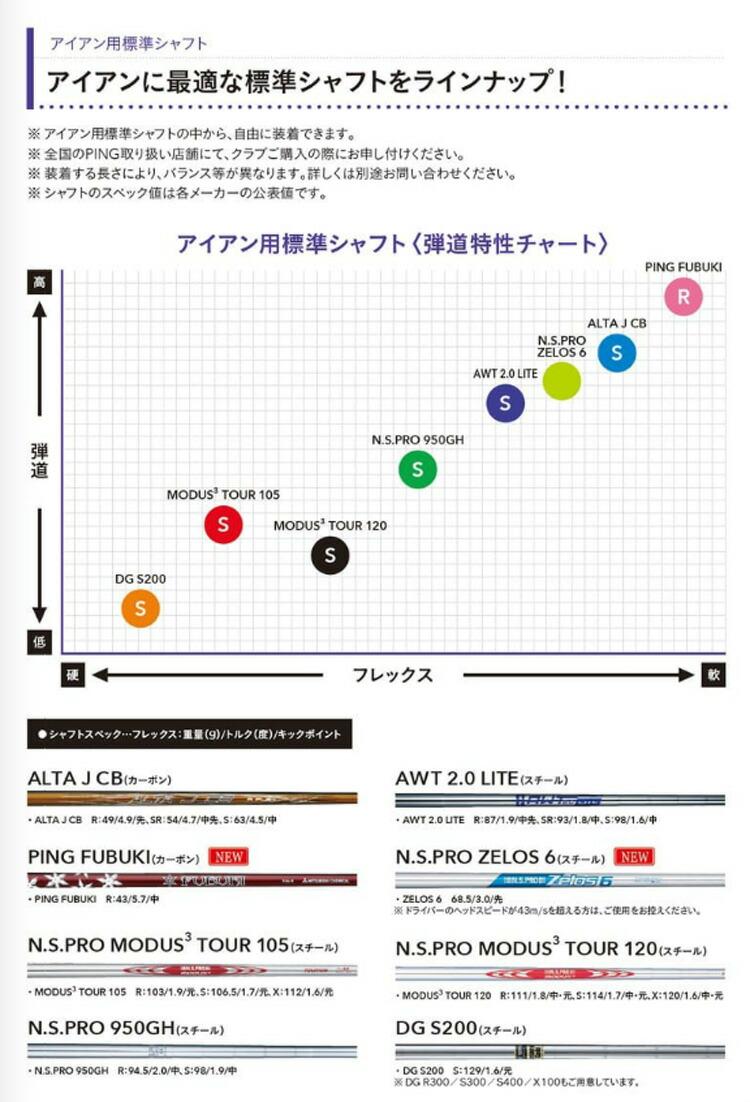 【9月6日発売予定 予約販売】ピンゴルフ i210アイアン 6本セット(5I-PW) カーボンシャフト ALTA J CB/FUBUKI 【PING】