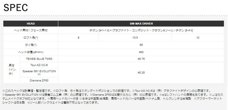 ( 特注品 )(発売後2ヶ月以内出荷予定) テーラーメイド taylormade SIM MAX シム マックス ドライバー クロカゲ XD KUROKAGE XD シャフト メンズ 2020