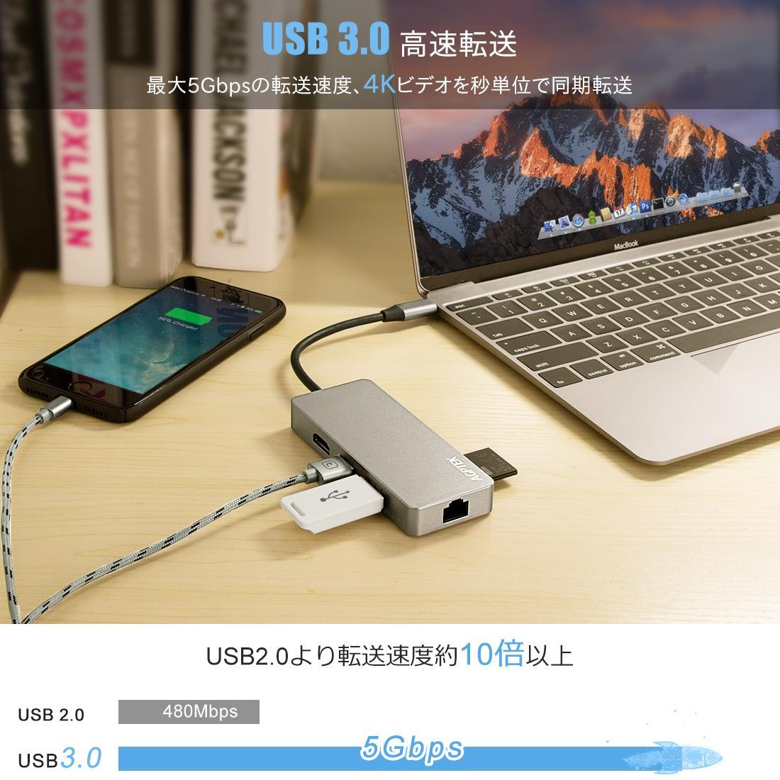 【楽天市場】AGPTEK USB-C ハブ 多機能7-in-1 4K タイプ C マルチ変換アダプター USB C