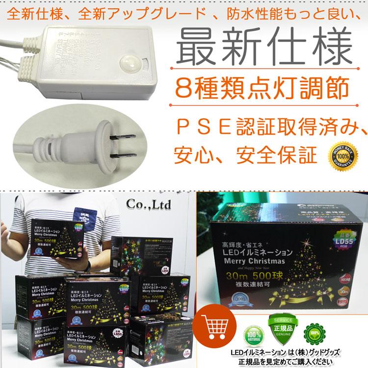 LED イルミネーション