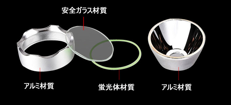 LEDヘッドランプ 角度調節 ストロボ機能付き 登山の必需品