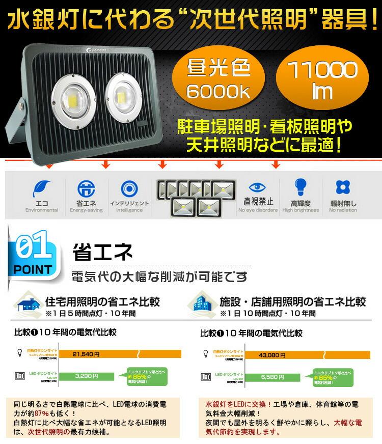 LED投光器/投光機/投光器 LED 100w