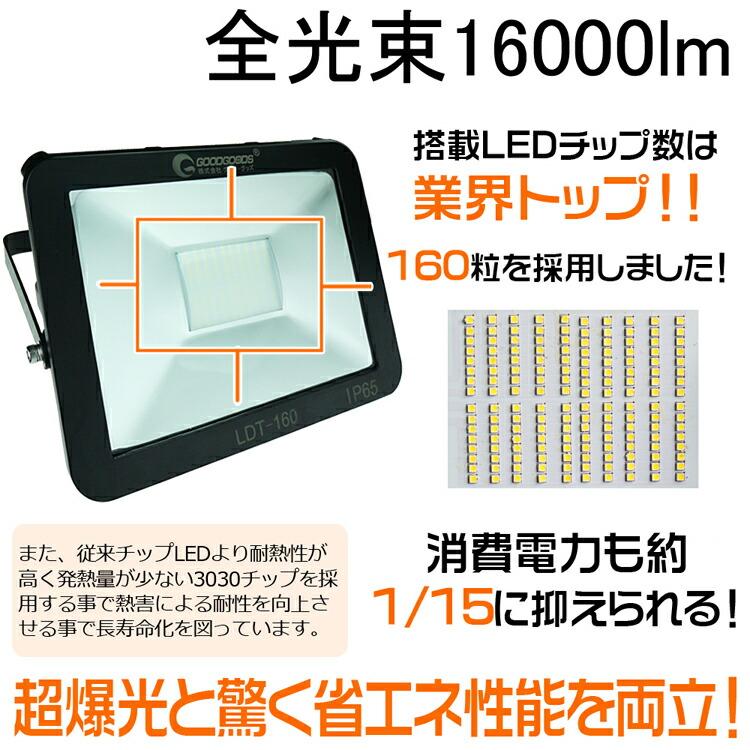 LED 投光器 100w 1000W相当 LED 投光器 スタンド 投光器 led 屋外集魚灯 作業灯 看板照明 アウトドア