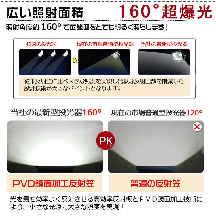 LED 投光器 100w 1000W相当 LED 投光器 スタンド 投光器 led 屋外 ワークライト 看板灯 駐車場灯 集魚灯 作業灯 看板照明 アウトドア