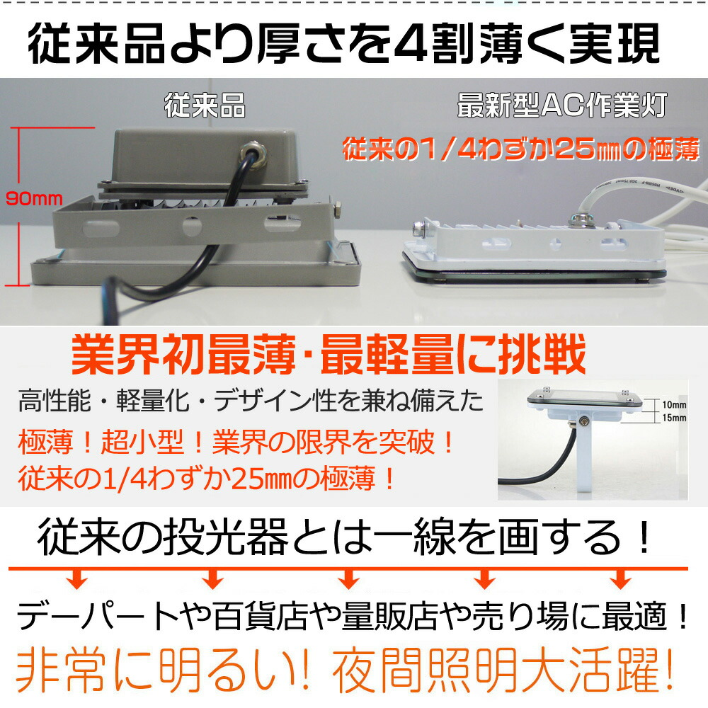 20W LED 投光器 極薄型 200W相当 2600LM AC100V