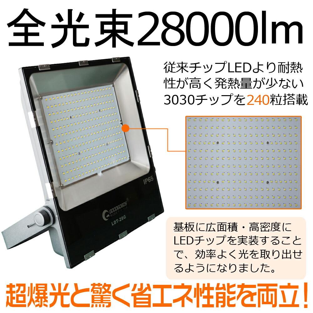 LED 投光器 200w 2000W相当 LED 投光器 スタンド 投光器 led 屋外 ワークライト 看板灯 駐車場灯 集魚灯 作業灯 イベント アウトドア