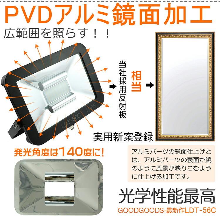 LED 投光器 50w 500W相当 投光器 led 屋外 ワークライト 看板灯 駐車場灯 看板照明 アウトドア