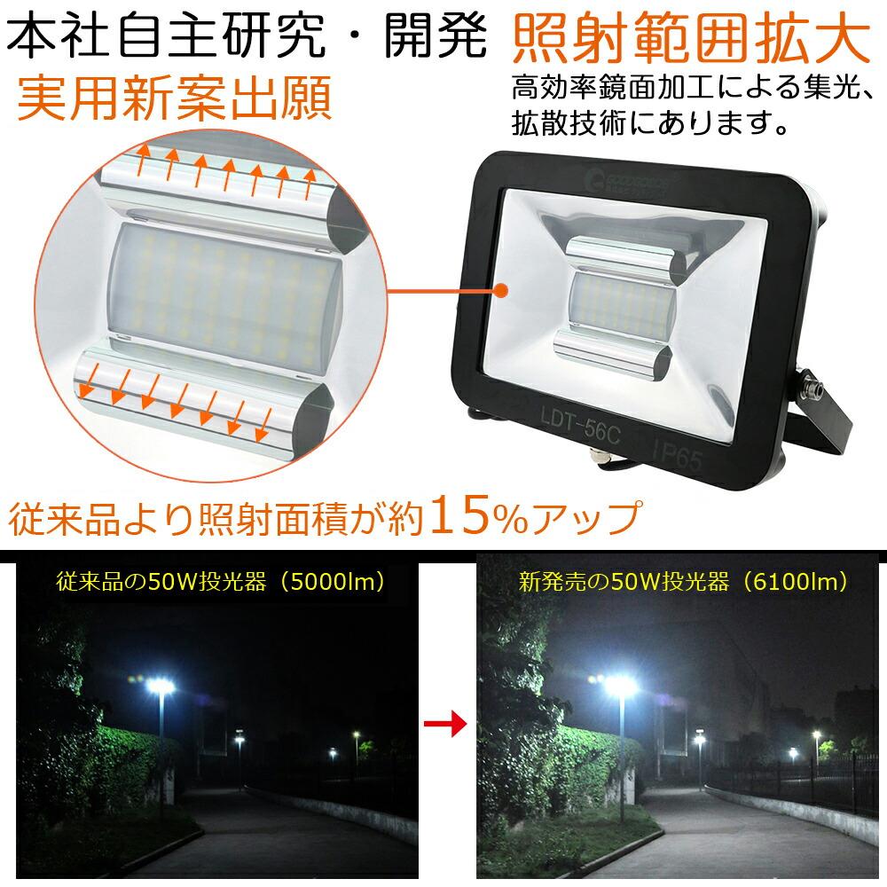 LED 投光器 50w 500W相当 LED 投光器 スタンド 投光器 led 屋外 ワークライト 看板灯 駐車場灯