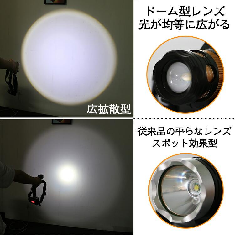 充電式ヘッドライト 米国CREE社製XML-T6チップ サーチライト ズーム機能付き 防水