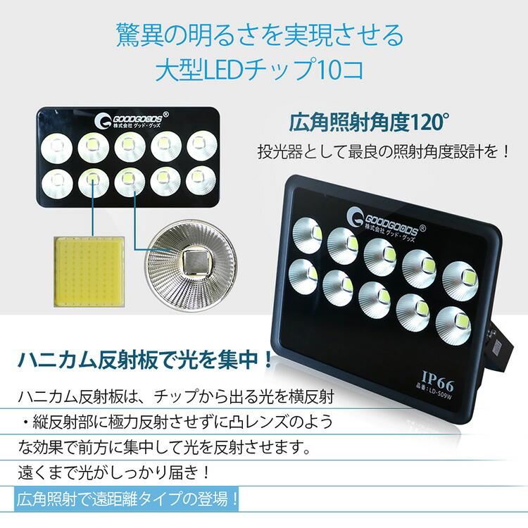 大型LED投光器 500w 53000lm スポットライト 店舗 照明