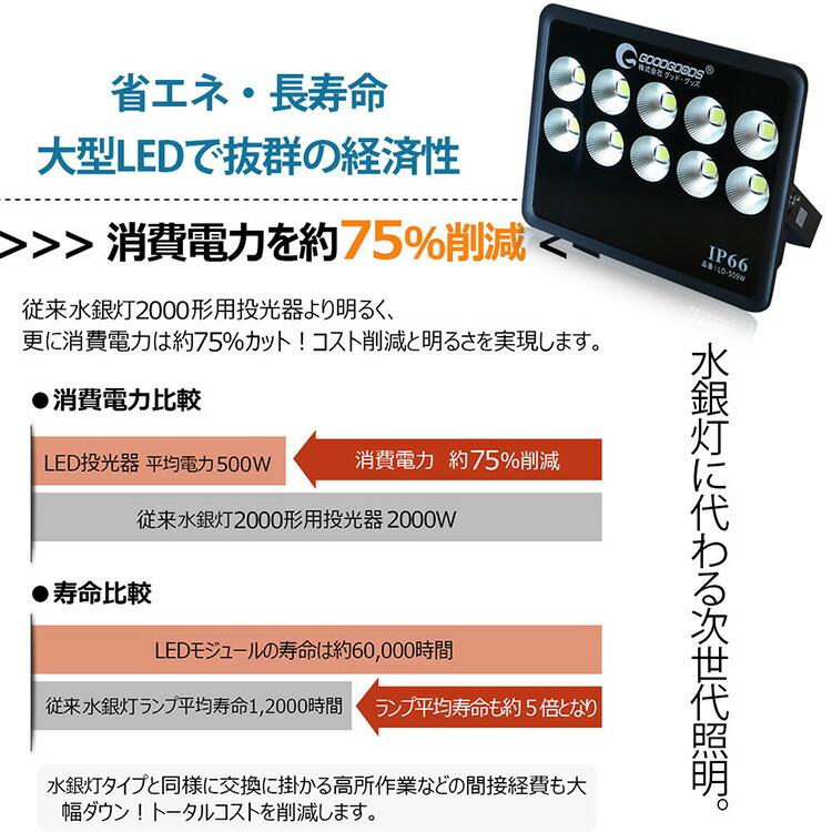 大型LED投光器 500w 53000lm スポットライト 看板灯