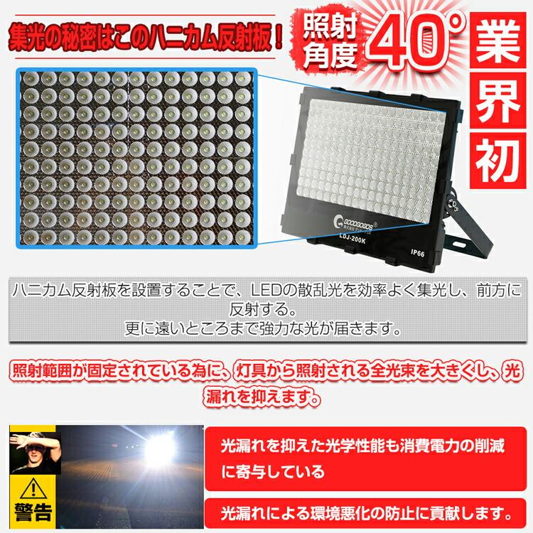 業界初 ハニカム反射板 集光 狭角 スポット照射 作業灯 ワークライト