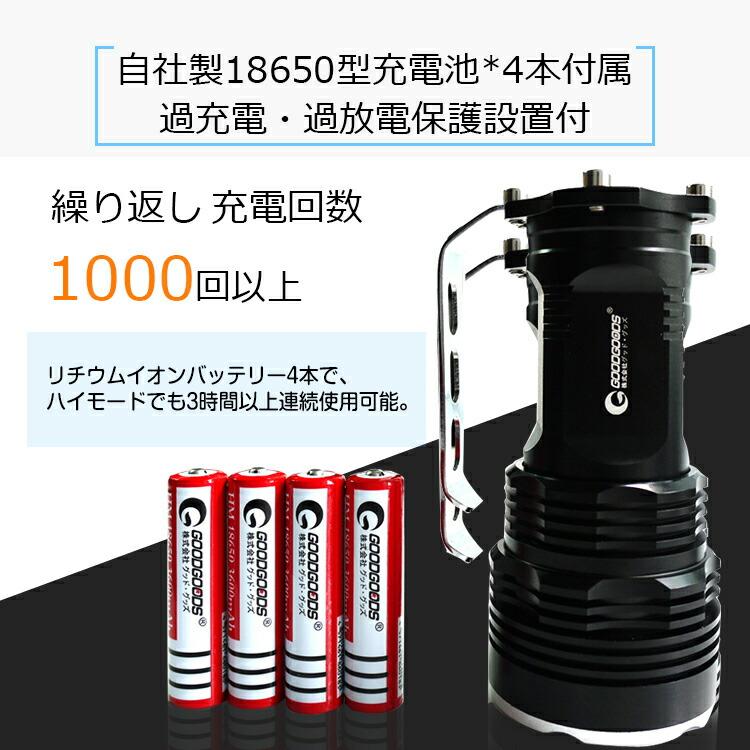 LED 懐中電灯 CREE LEDライト 充電式 超強光直射禁止