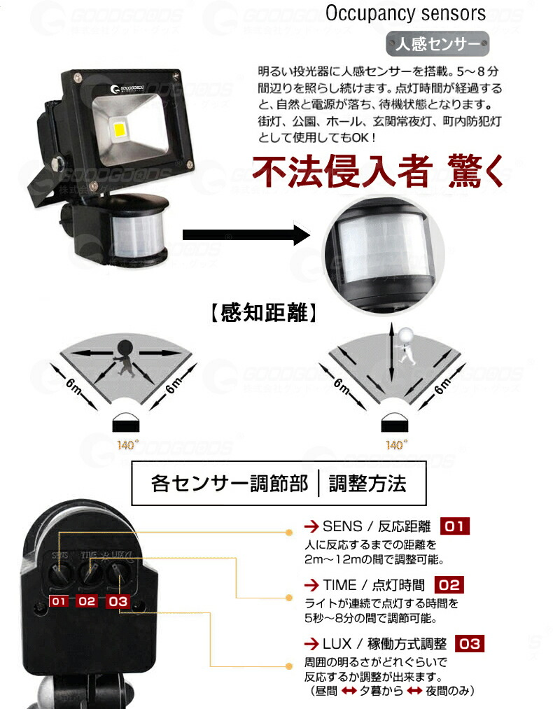 LED人感センサーライト 太陽光発電 電気代0円