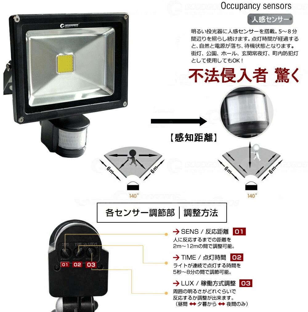 ソーラー式人感センサー投光器