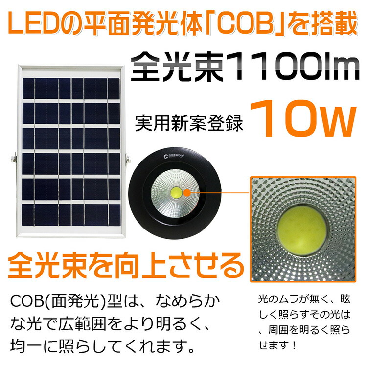 COBタイプ 投光器 LED 屋外 照明 10w 1100ルーメン LED ソーラー ライト LED ライト  ソーラー 昼白色 アウトドア キャンプ