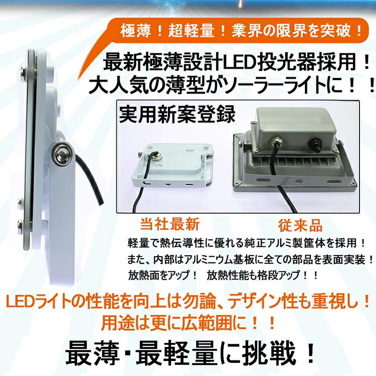 GOODGOODS LED投光器 10w ソーラーパネル 玄関灯