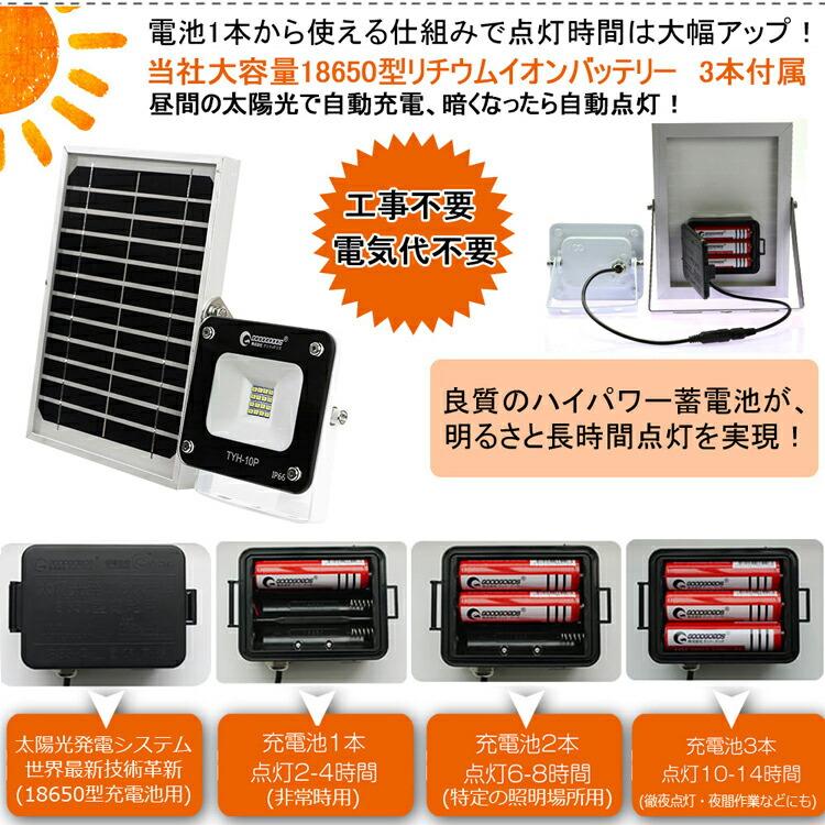 LED投光器 LEDライト 外灯 太陽光発電 ガーデニング ソーラーライト